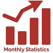 Monthly Statistics