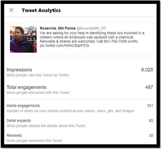 Twitter Famous Footwear Insights